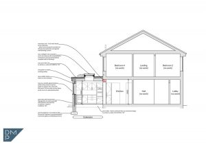 DMP-LLP Residential Architectural Drawings _ Clarendon Way
